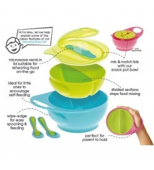 Easy Hold Wearing Bowl SET